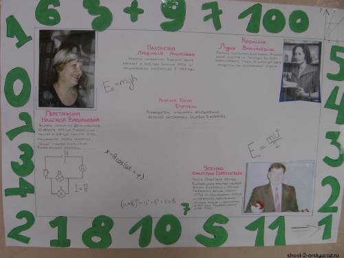 Как сделать плакат по физике